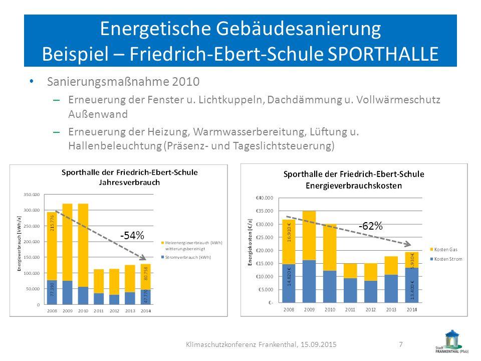Energetische Gebäudesanierung Beispiel – Friedrich-Ebert-Schule SPORTHALLE Sanierungsmaßnahme 2010 – Erneuerung der Fenster u. Lichtkuppeln, Dachdämmu