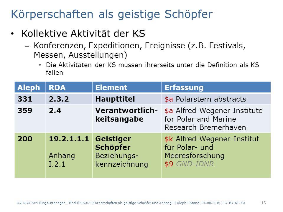 Körperschaften als geistige Schöpfer Kollektive Aktivität der KS – Konferenzen, Expeditionen, Ereignisse (z.B.