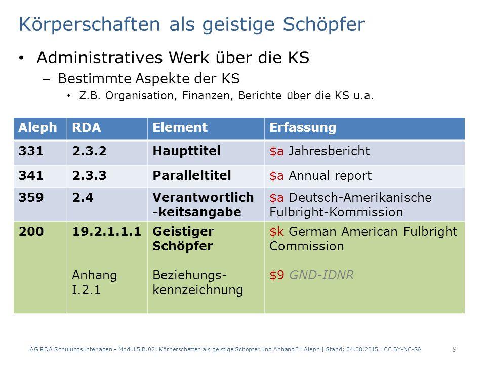 Körperschaften als geistige Schöpfer Administratives Werk über die KS – Bestimmte Aspekte der KS Z.B.