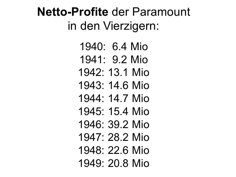 Netto-Profite der Paramount in den Vierzigern: 1940: 6.4 Mio 1941: 9.2 Mio 1942: 13.1 Mio 1943: 14.6 Mio 1944: 14.7 Mio 1945: 15.4 Mio 1946: 39.2 Mio 1947: 28.2 Mio 1948: 22.6 Mio 1949: 20.8 Mio