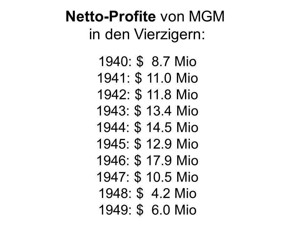 Netto-Profite von MGM in den Vierzigern: 1940: $ 8.7 Mio 1941: $ 11.0 Mio 1942: $ 11.8 Mio 1943: $ 13.4 Mio 1944: $ 14.5 Mio 1945: $ 12.9 Mio 1946: $ 17.9 Mio 1947: $ 10.5 Mio 1948: $ 4.2 Mio 1949: $ 6.0 Mio