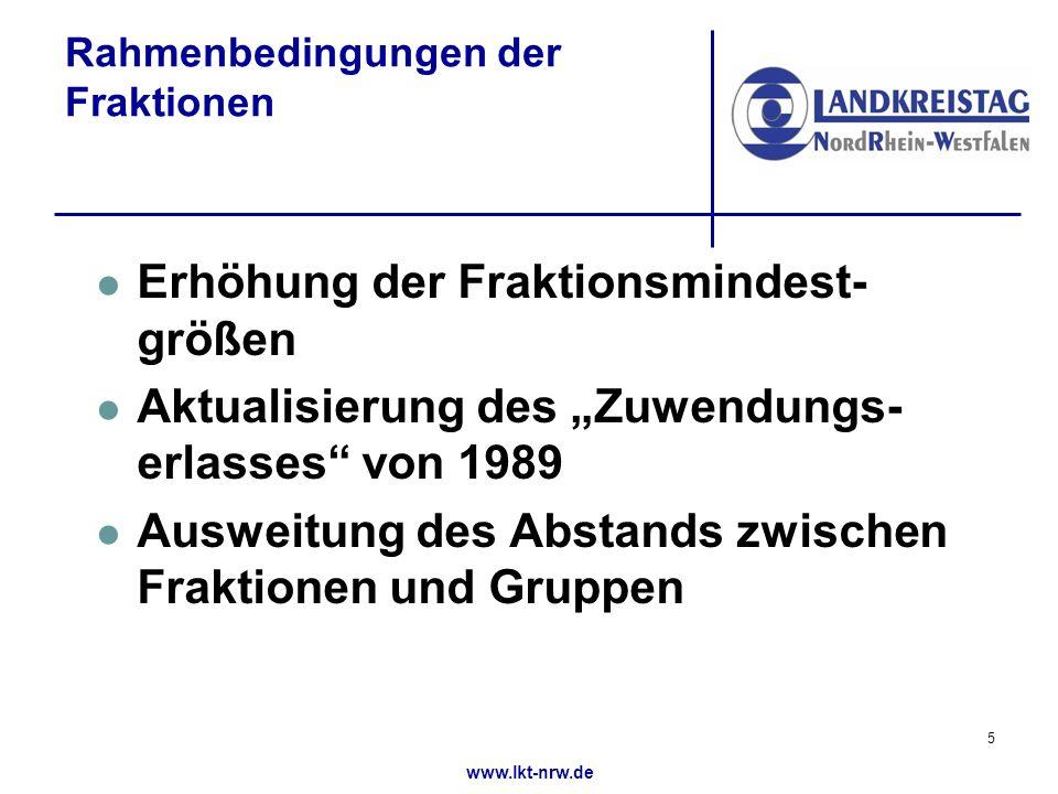 www.lkt-nrw.de Rahmenbedingungen der Fraktionen Verringerung der Schwelle für zu- sätzl.