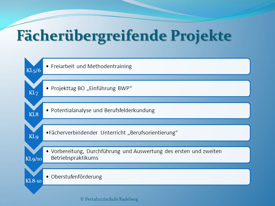 """Fächerübergreifende Projekte Kl.5/6 Freiarbeit und Methodentraining Kl.7 Projekttag BO """"Einführung BWP"""" Kl.8 Potentialanalyse und Berufsfelderkundung"""