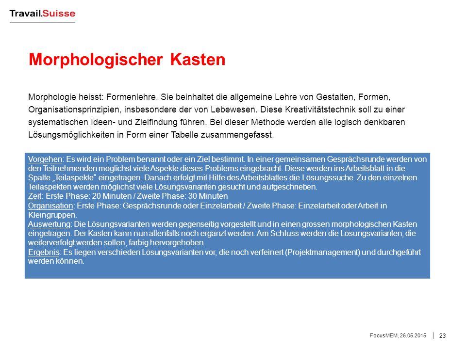 Morphologischer Kasten Morphologie heisst: Formenlehre.