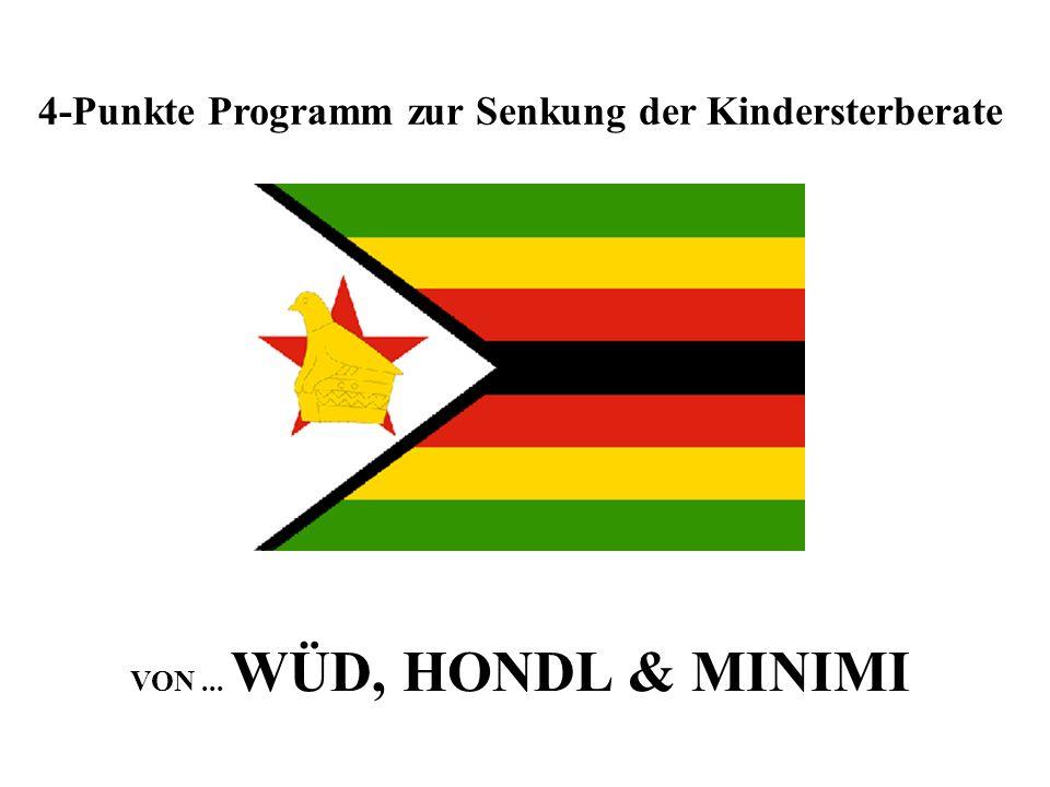 4-Punkte Programm zur Senkung der Kindersterberate VON... WÜD, HONDL & MINIMI