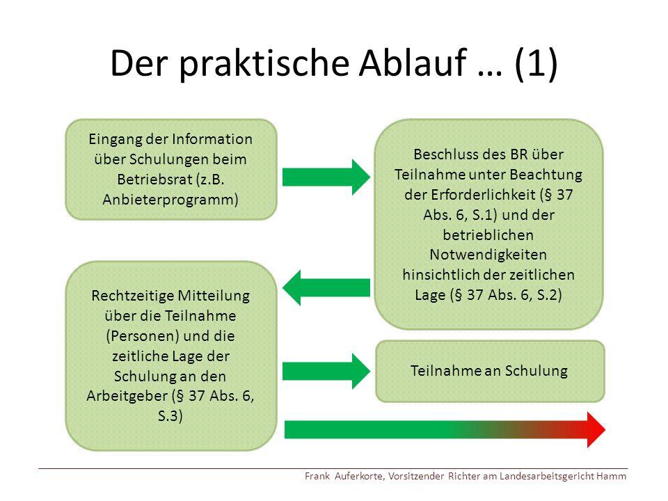 Der praktische Ablauf … (2) Frank Auferkorte, Vorsitzender Richter am Landesarbeitsgericht Hamm Arbeitgeber hält die betrieblichen Notwendigkeiten für nicht ausreichend berücksichtigt Anrufung der Einigungsstelle (§ 37 Abs.