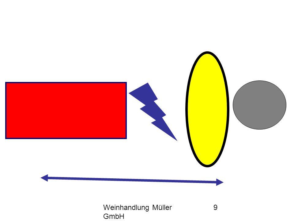 Weinhandlung Müller GmbH 9