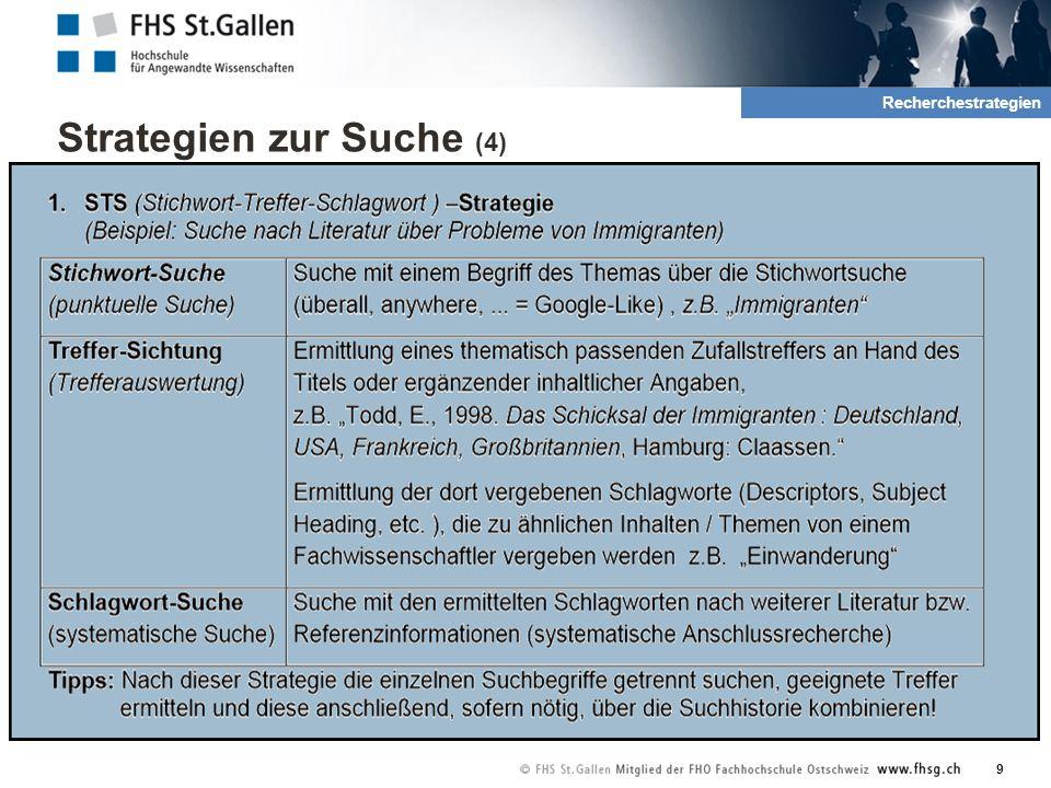 Strategien zur Suche (4) Suche innerhalb einer Datenbank / eines Katalogs: STS-Strategie: Stichwortsuche  Treffer sichten  Schlagwortsuche vom Aktuellen zum Älteren Unterschied Autor-/Titel-Suche vs.