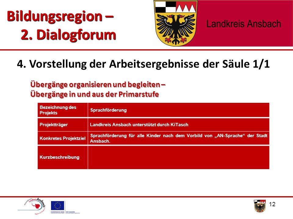 12 4. Vorstellung der Arbeitsergebnisse der Säule 1/1 Bildungsregion – 2. Dialogforum 2. Dialogforum Übergänge organisieren und begleiten – Übergänge