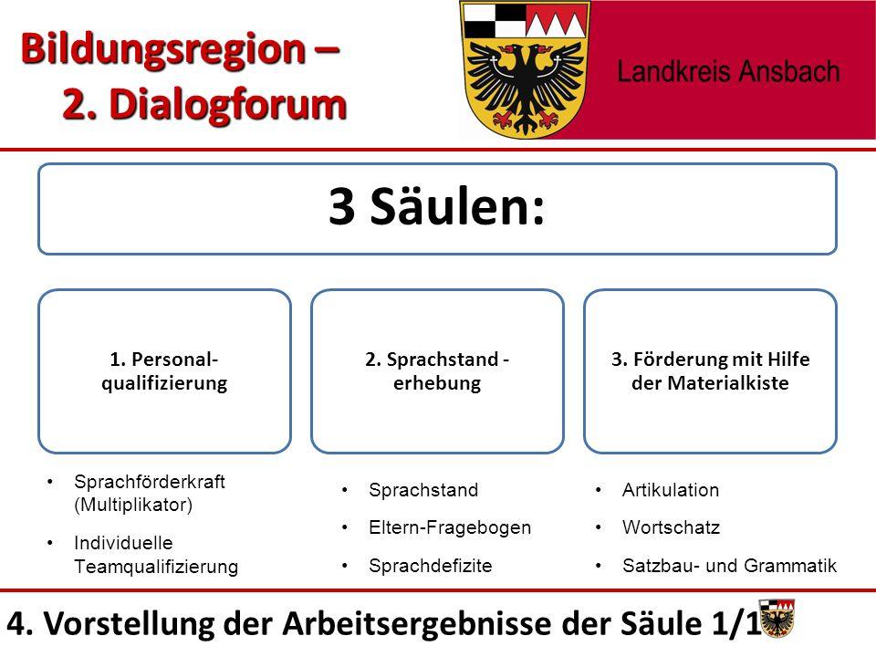 3 Säulen: 1. Personal- qualifizierung 2. Sprachstand - erhebung 3. Förderung mit Hilfe der Materialkiste Sprachförderkraft (Multiplikator) Individuell