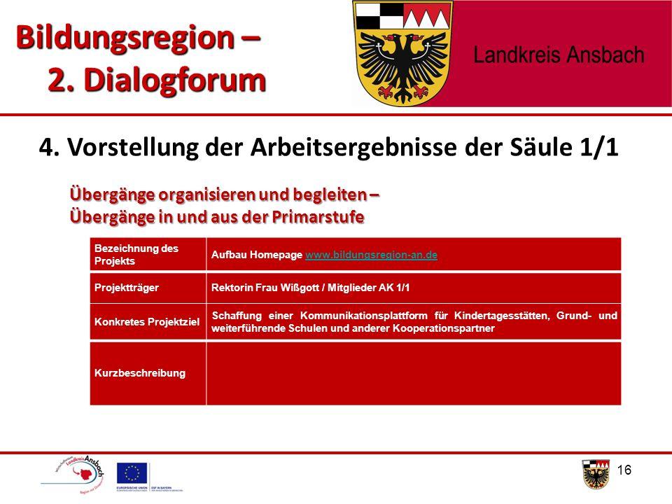 16 4. Vorstellung der Arbeitsergebnisse der Säule 1/1 Bildungsregion – 2. Dialogforum 2. Dialogforum Übergänge organisieren und begleiten – Übergänge