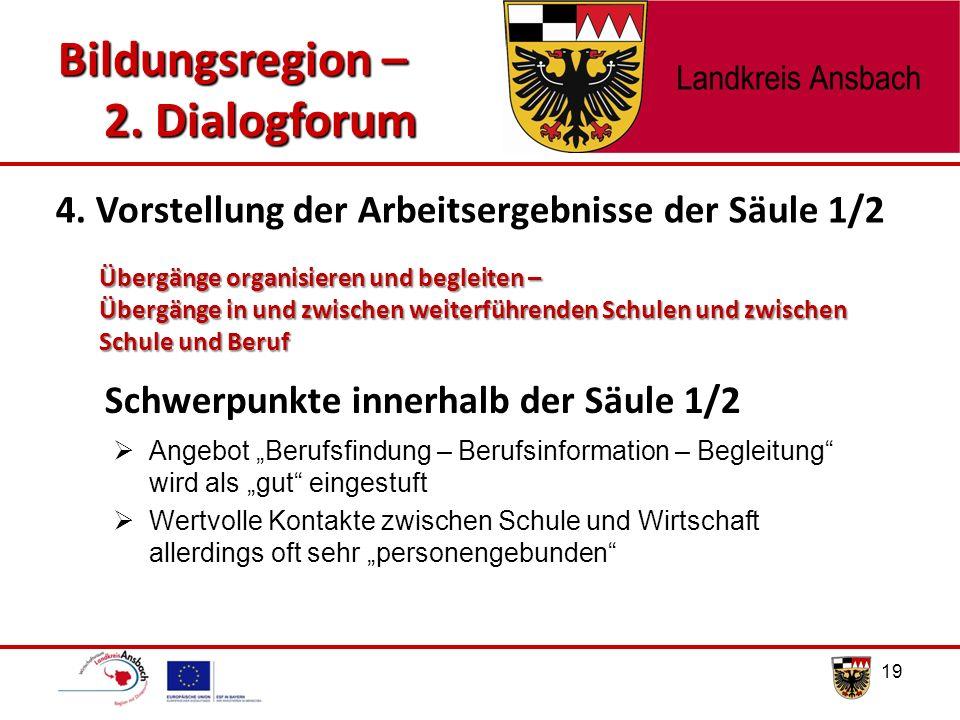 """Bildungsregion – 2. Dialogforum  Angebot """"Berufsfindung – Berufsinformation – Begleitung"""" wird als """"gut"""" eingestuft  Wertvolle Kontakte zwischen Sch"""
