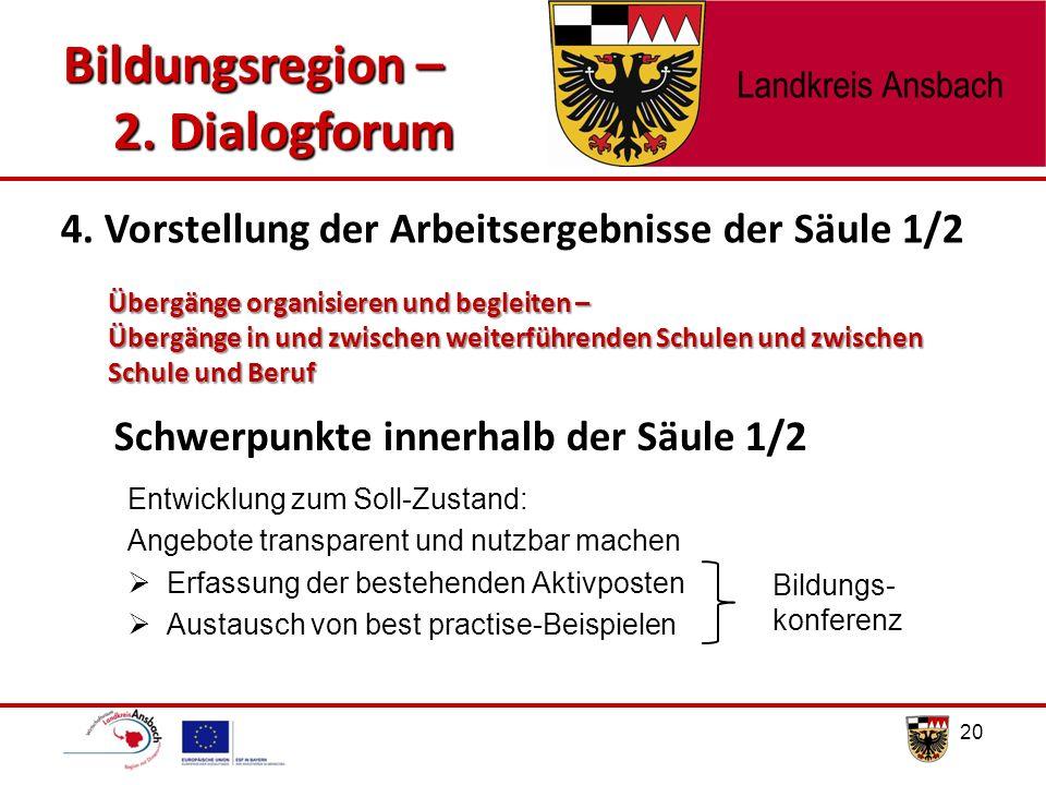 Bildungsregion – 2. Dialogforum 20 Schwerpunkte innerhalb der Säule 1/2 4. Vorstellung der Arbeitsergebnisse der Säule 1/2 Übergänge organisieren und