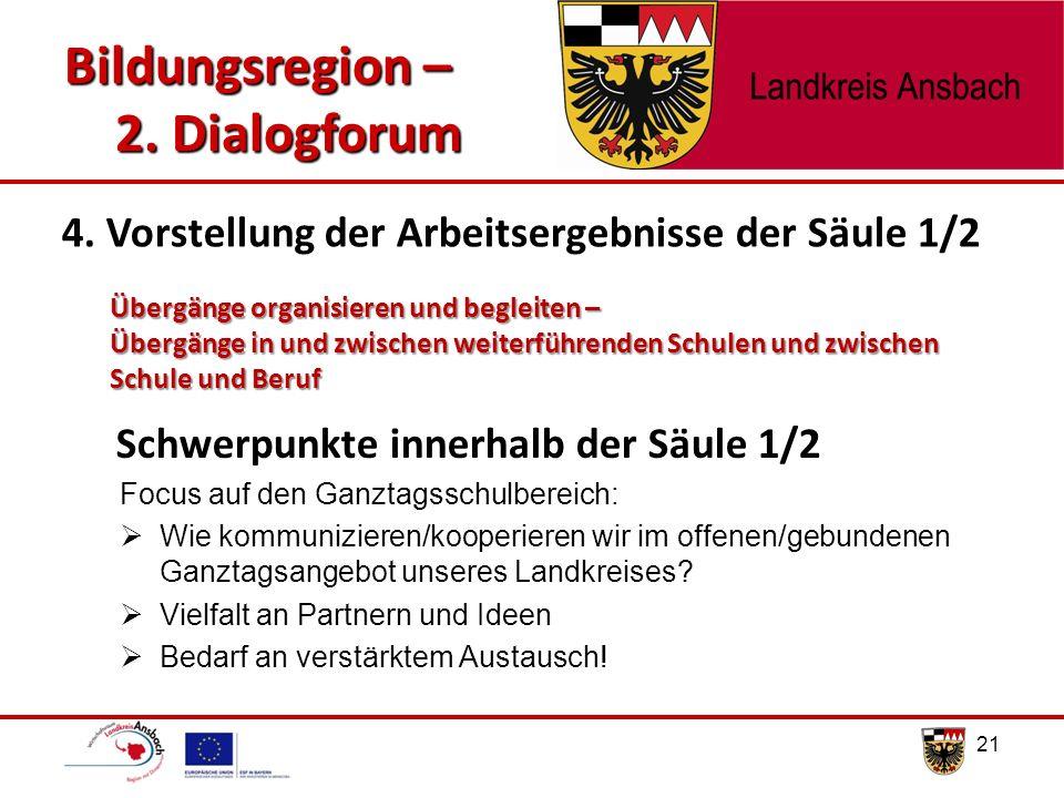 Bildungsregion – 2. Dialogforum 21 Schwerpunkte innerhalb der Säule 1/2 4. Vorstellung der Arbeitsergebnisse der Säule 1/2 Übergänge organisieren und