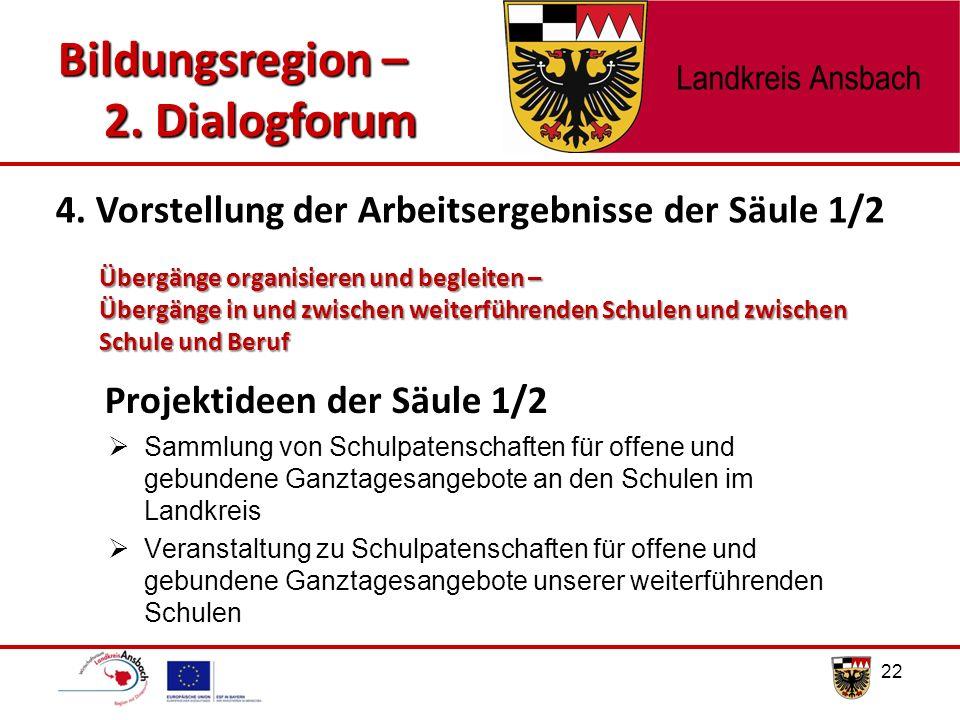Bildungsregion – 2. Dialogforum 22 Projektideen der Säule 1/2 4. Vorstellung der Arbeitsergebnisse der Säule 1/2 Übergänge organisieren und begleiten