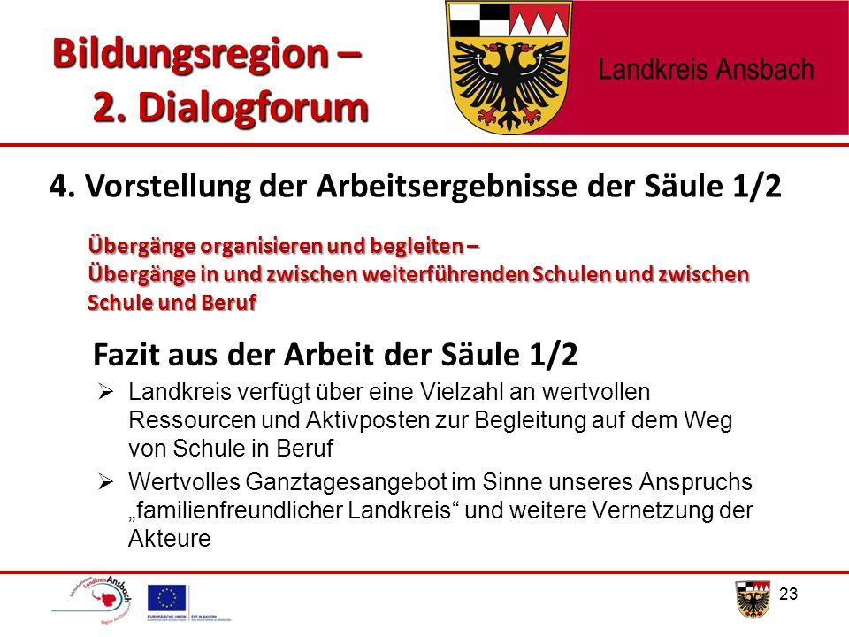Bildungsregion – 2. Dialogforum 23 Fazit aus der Arbeit der Säule 1/2 4. Vorstellung der Arbeitsergebnisse der Säule 1/2 Übergänge organisieren und be