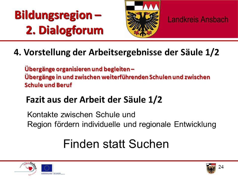 Bildungsregion – 2. Dialogforum 24 Fazit aus der Arbeit der Säule 1/2 4. Vorstellung der Arbeitsergebnisse der Säule 1/2 Übergänge organisieren und be