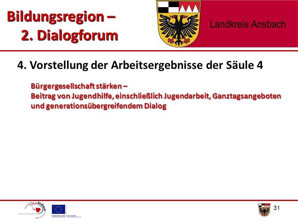 31 4. Vorstellung der Arbeitsergebnisse der Säule 4 Bildungsregion – 2. Dialogforum 2. Dialogforum Bürgergesellschaft stärken – Beitrag von Jugendhilf