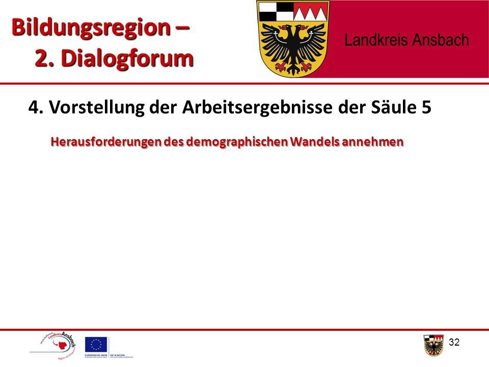 32 4. Vorstellung der Arbeitsergebnisse der Säule 5 Bildungsregion – 2. Dialogforum 2. Dialogforum Herausforderungen des demographischen Wandels anneh