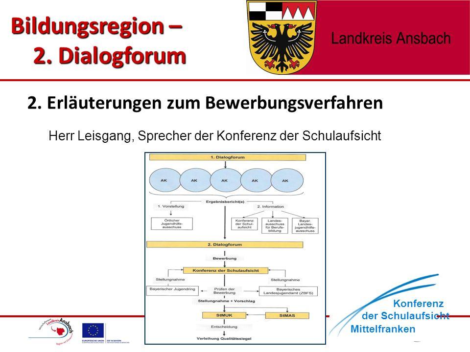 Konferenz der Schulaufsicht Mittelfranken Herr Leisgang, Sprecher der Konferenz der Schulaufsicht Bildungsregion – 2.