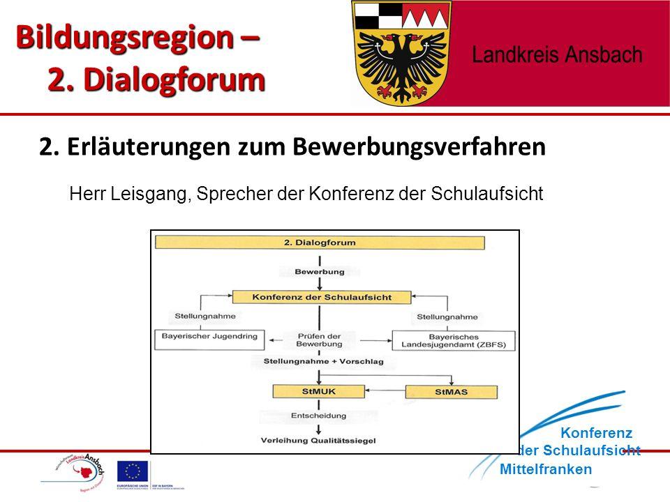 Konferenz der Schulaufsicht Mittelfranken Herr Leisgang, Sprecher der Konferenz der Schulaufsicht Bildungsregion – 2. Dialogforum 2. Dialogforum 2. Er