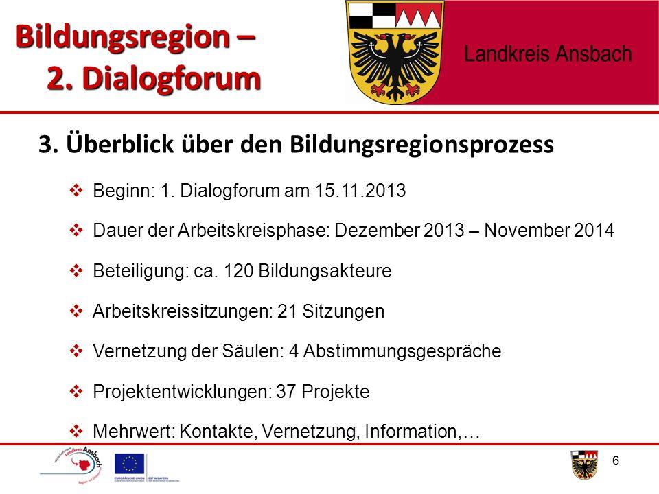 6  Beginn: 1. Dialogforum am 15.11.2013  Dauer der Arbeitskreisphase: Dezember 2013 – November 2014  Beteiligung: ca. 120 Bildungsakteure  Arbeits