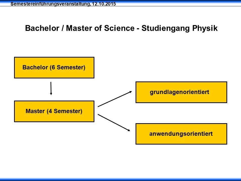 Semestereinführungsveranstaltung, 12.10.2015 Bachelor / Master of Science - Studiengang Physik grundlagenorientiert anwendungsorientiert Bachelor (6 S