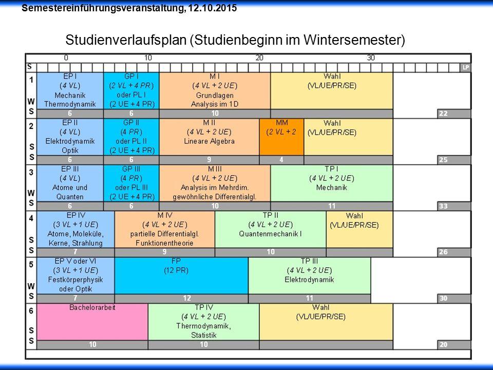 Semestereinführungsveranstaltung, 12.10.2015 Studienverlaufsplan (Studienbeginn im Wintersemester)