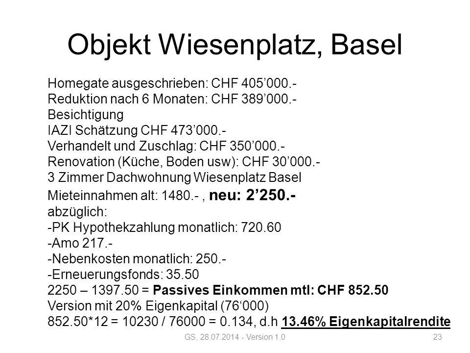 Objekt Wiesenplatz, Basel GS, 28.07.2014 - Version 1.023 Homegate ausgeschrieben: CHF 405'000.- Reduktion nach 6 Monaten: CHF 389'000.- Besichtigung IAZI Schätzung CHF 473'000.- Verhandelt und Zuschlag: CHF 350'000.- Renovation (Küche, Boden usw): CHF 30'000.- 3 Zimmer Dachwohnung Wiesenplatz Basel Mieteinnahmen alt: 1480.-, neu: 2'250.- abzüglich: -PK Hypothekzahlung monatlich: 720.60 -Amo 217.- -Nebenkosten monatlich: 250.- -Erneuerungsfonds: 35.50 2250 – 1397.50 = Passives Einkommen mtl: CHF 852.50 Version mit 20% Eigenkapital (76'000) 852.50*12 = 10230 / 76000 = 0.134, d.h 13.46% Eigenkapitalrendite
