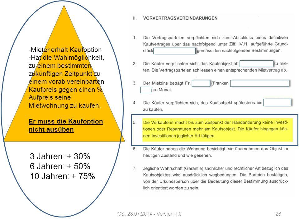GS, 28.07.2014 - Version 1.028 3 Jahren: + 30% 6 Jahren: + 50% 10 Jahren: + 75% -Mieter erhält Kaufoption -Hat die Wahlmöglichkeit, zu einem bestimmten zukünftigen Zeitpunkt zu einem vorab vereinbarten Kaufpreis gegen einen % Aufpreis seine Mietwohnung zu kaufen, Er muss die Kaufoption nicht ausüben