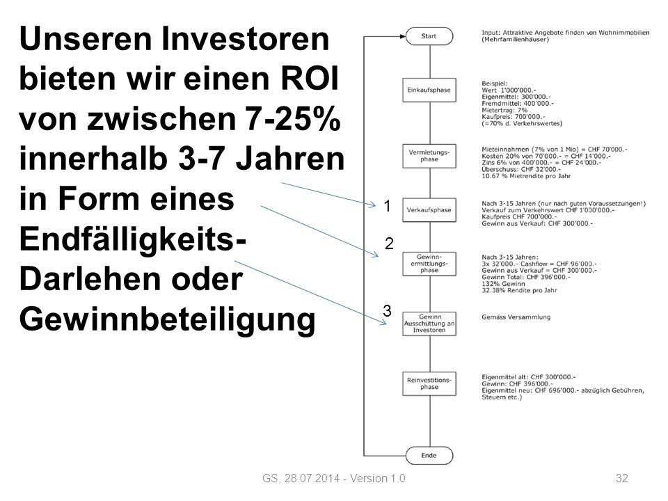 Unseren Investoren bieten wir einen ROI von zwischen 7-25% innerhalb 3-7 Jahren in Form eines Endfälligkeits- Darlehen oder Gewinnbeteiligung 2 1 3 GS, 28.07.2014 - Version 1.032