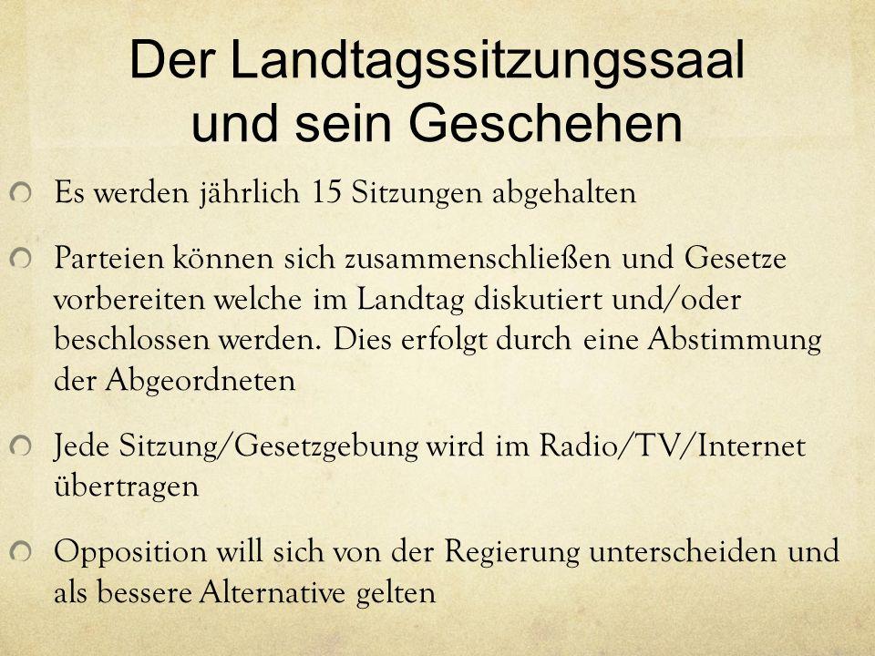 Der Landtagssitzungssaal und sein Geschehen Es werden jährlich 15 Sitzungen abgehalten Parteien können sich zusammenschließen und Gesetze vorbereiten welche im Landtag diskutiert und/oder beschlossen werden.