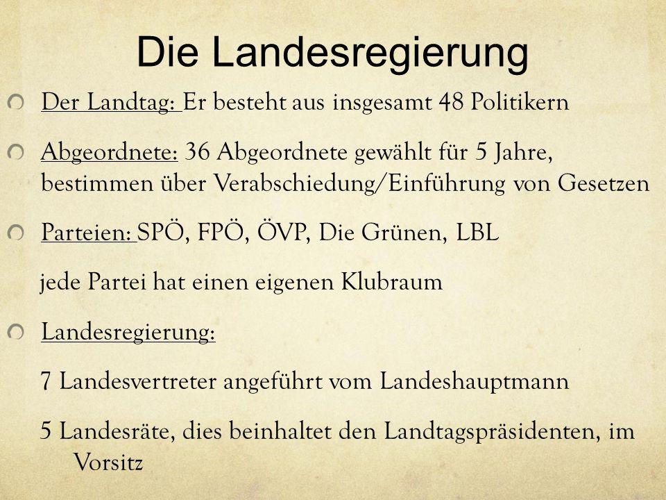 Die Landesregierung Der Landtag: Er besteht aus insgesamt 48 Politikern Abgeordnete: 36 Abgeordnete gewählt für 5 Jahre, bestimmen über Verabschiedung