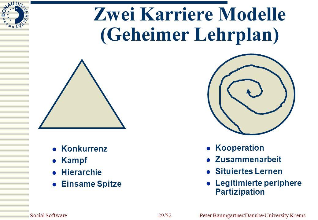 Social SoftwarePeter Baumgartner/Danube-University Krems29/52 Zwei Karriere Modelle (Geheimer Lehrplan) l Konkurrenz l Kampf l Hierarchie l Einsame Spitze l Kooperation l Zusammenarbeit l Situiertes Lernen l Legitimierte periphere Partizipation