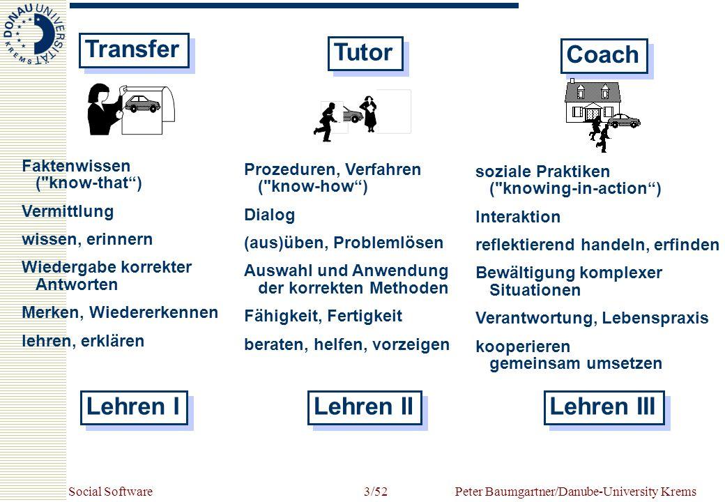 Social SoftwarePeter Baumgartner/Danube-University Krems24/52
