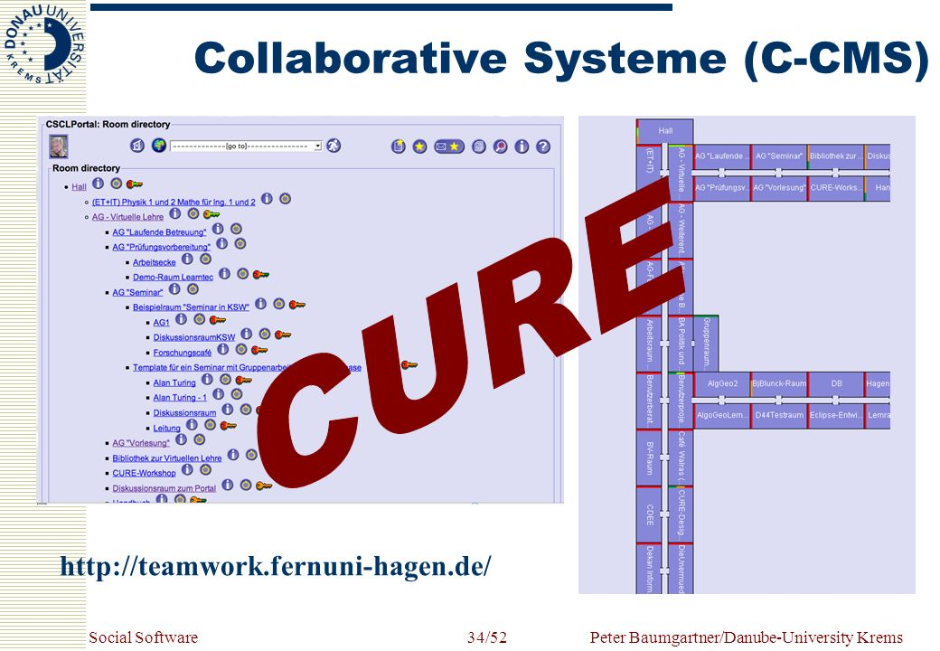 Social SoftwarePeter Baumgartner/Danube-University Krems34/52 Collaborative Systeme (C-CMS) http://teamwork.fernuni-hagen.de/