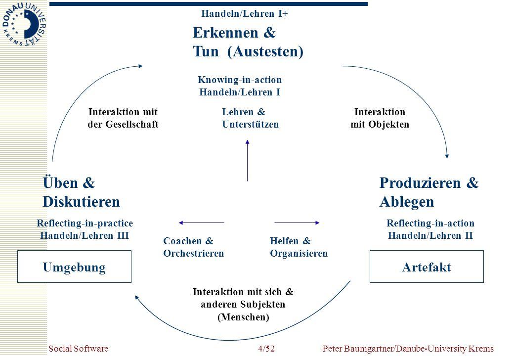 Social SoftwarePeter Baumgartner/Danube-University Krems4/52 Interaktion mit Objekten Interaktion mit sich & anderen Subjekten (Menschen) Erkennen & T