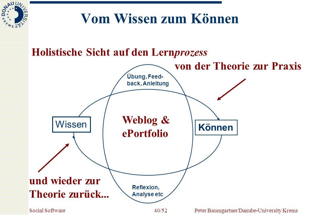 Social SoftwarePeter Baumgartner/Danube-University Krems40/52 Holistische Sicht auf den Lernprozess Können Wissen Vom Wissen zum Können Weblog & ePort