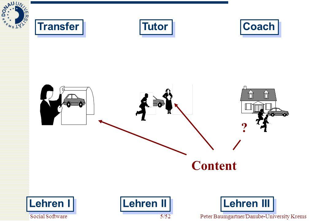 Social SoftwarePeter Baumgartner/Danube-University Krems5/52 Transfer Tutor Coach Lehren I Lehren II Lehren III Content