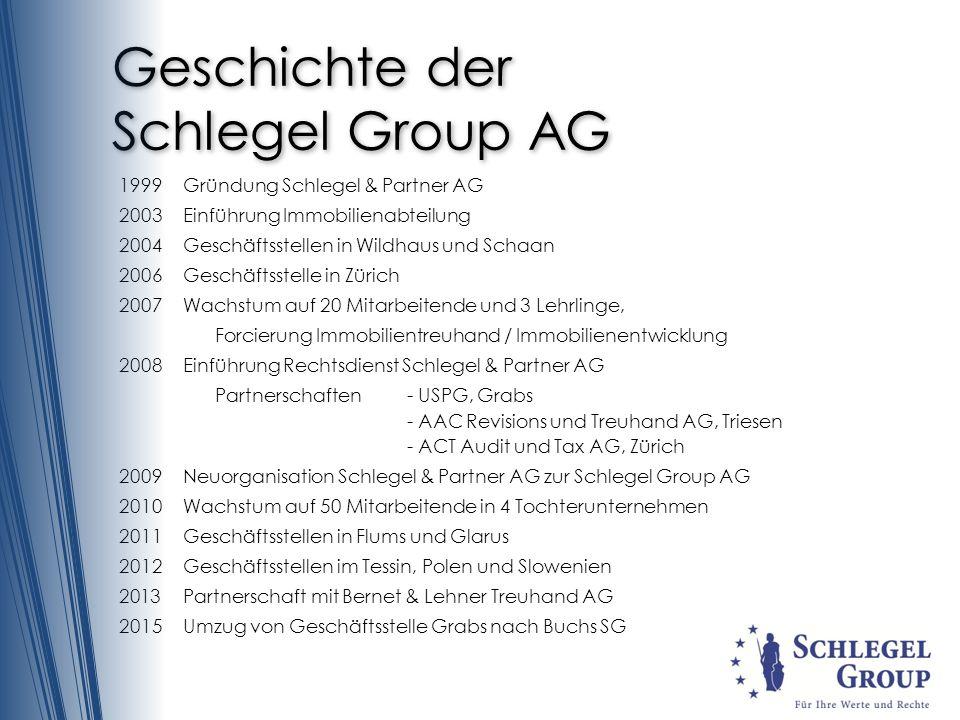 Geschichte der Schlegel Group AG 1999Gründung Schlegel & Partner AG 2003 Einführung Immobilienabteilung 2004Geschäftsstellen in Wildhaus und Schaan 2006 Geschäftsstelle in Zürich 2007 Wachstum auf 20 Mitarbeitende und 3 Lehrlinge, Forcierung Immobilientreuhand / Immobilienentwicklung 2008 Einführung Rechtsdienst Schlegel & Partner AG Partnerschaften- USPG, Grabs - AAC Revisions und Treuhand AG, Triesen - ACT Audit und Tax AG, Zürich 2009Neuorganisation Schlegel & Partner AG zur Schlegel Group AG 2010Wachstum auf 50 Mitarbeitende in 4 Tochterunternehmen 2011Geschäftsstellen in Flums und Glarus 2012Geschäftsstellen im Tessin, Polen und Slowenien 2013Partnerschaft mit Bernet & Lehner Treuhand AG 2015Umzug von Geschäftsstelle Grabs nach Buchs SG