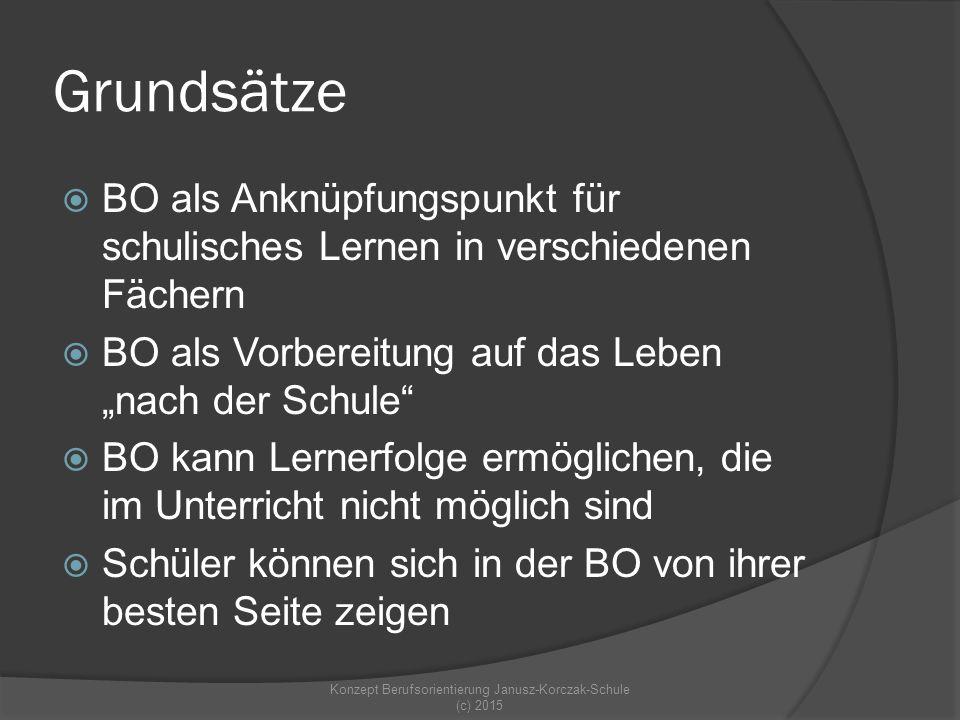 """Grundsätze  BO als Anknüpfungspunkt für schulisches Lernen in verschiedenen Fächern  BO als Vorbereitung auf das Leben """"nach der Schule  BO kann Lernerfolge ermöglichen, die im Unterricht nicht möglich sind  Schüler können sich in der BO von ihrer besten Seite zeigen Konzept Berufsorientierung Janusz-Korczak-Schule (c) 2015"""