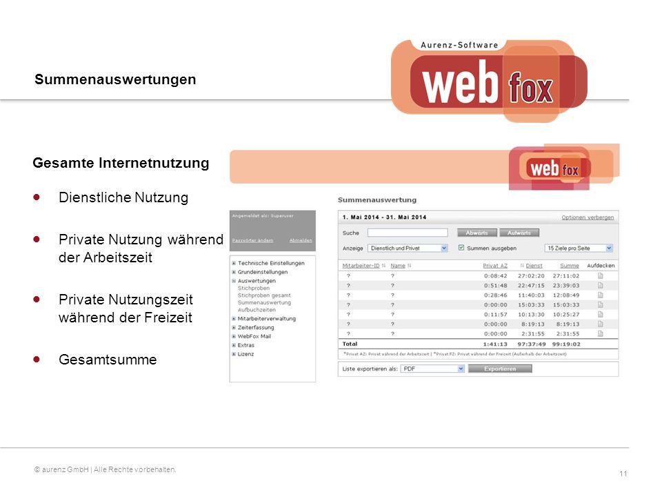 11 © aurenz GmbH | Alle Rechte vorbehalten.