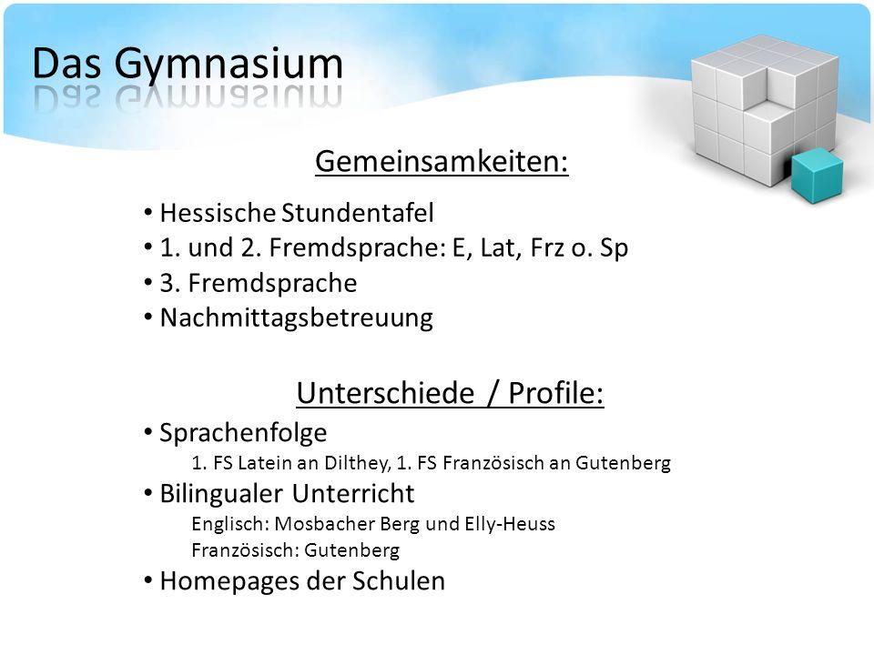 Gemeinsamkeiten: Hessische Stundentafel 1. und 2. Fremdsprache: E, Lat, Frz o. Sp 3. Fremdsprache Nachmittagsbetreuung Unterschiede / Profile: Sprache