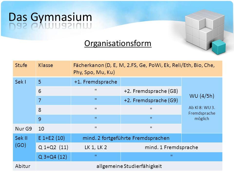 Organisationsform StufeKlasseFächerkanon (D, E, M, 2.FS, Ge, PoWi, Ek, Reli/Eth, Bio, Che, Phy, Spo, Mu, Ku) Sek I5+1.