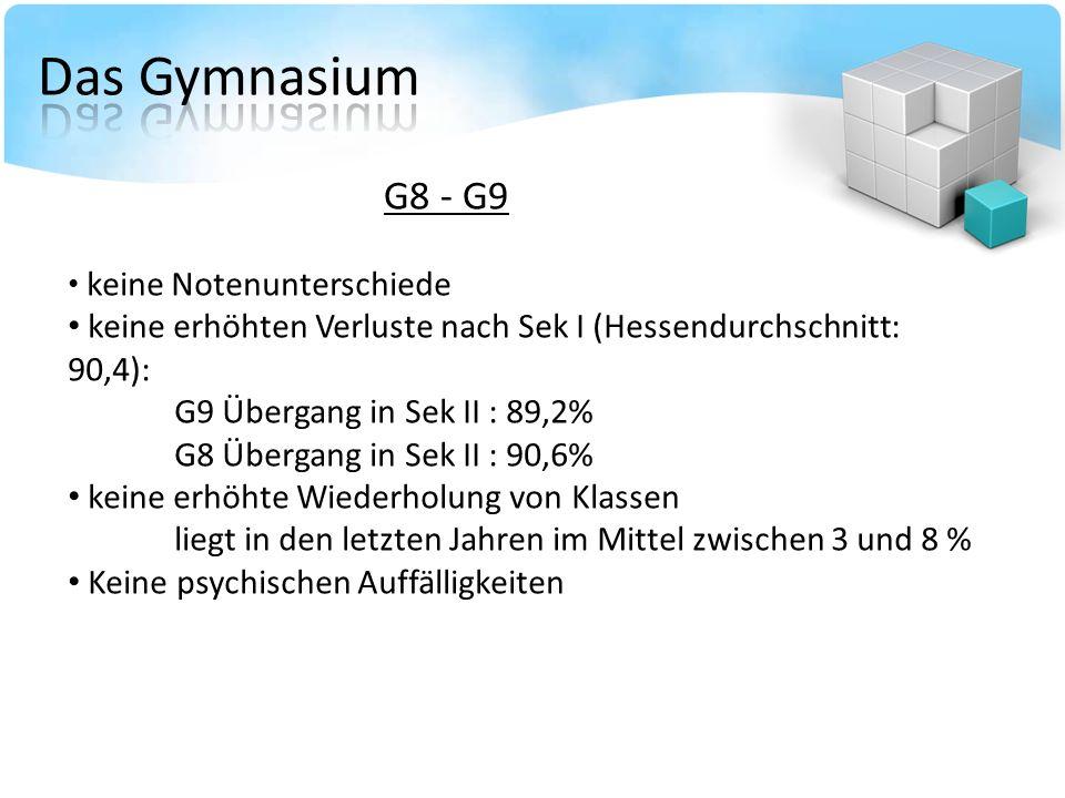 G8 - G9 keine Notenunterschiede keine erhöhten Verluste nach Sek I (Hessendurchschnitt: 90,4): G9 Übergang in Sek II : 89,2% G8 Übergang in Sek II : 90,6% keine erhöhte Wiederholung von Klassen liegt in den letzten Jahren im Mittel zwischen 3 und 8 % Keine psychischen Auffälligkeiten