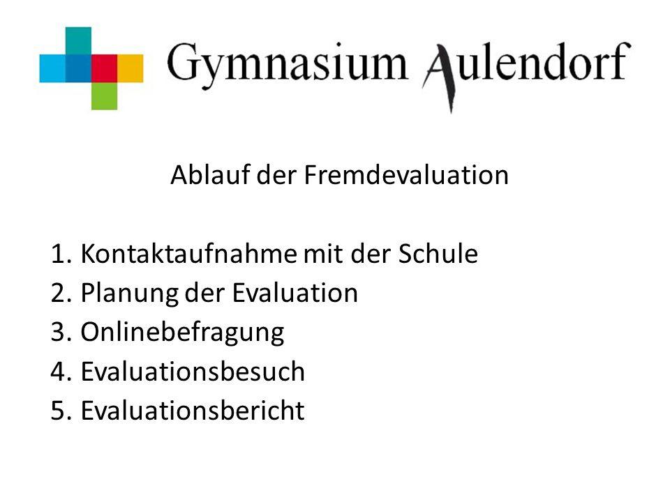 Ablauf der Fremdevaluation 1. Kontaktaufnahme mit der Schule 2.