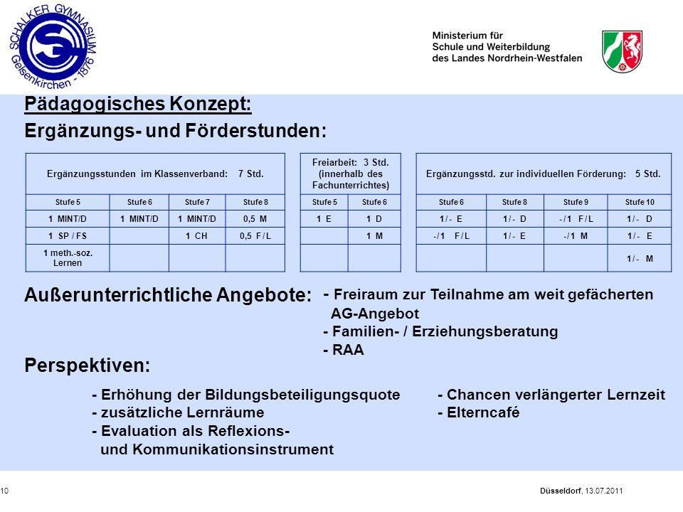 Düsseldorf, 13.07.201110 Pädagogisches Konzept: Ergänzungs- und Förderstunden: Außerunterrichtliche Angebote: Perspektiven: Ergänzungsstunden im Klass
