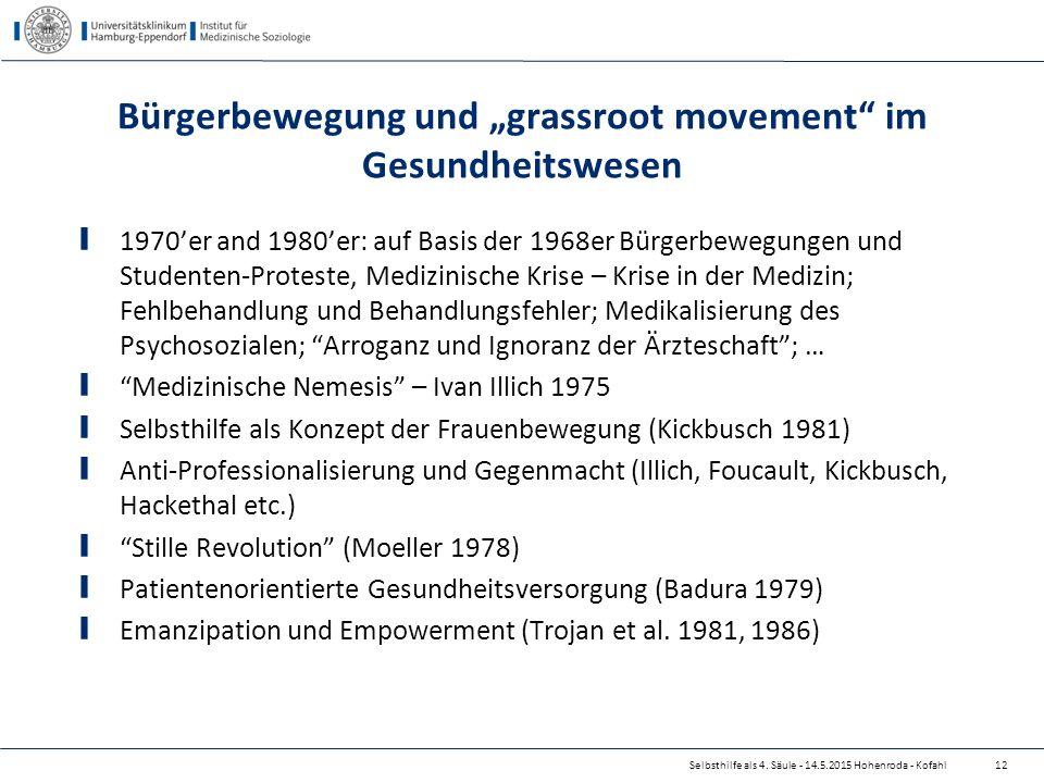 """Selbsthilfe als 4. Säule - 14.5.2015 Hohenroda - Kofahl Bürgerbewegung und """"grassroot movement"""" im Gesundheitswesen 1970'er and 1980'er: auf Basis der"""