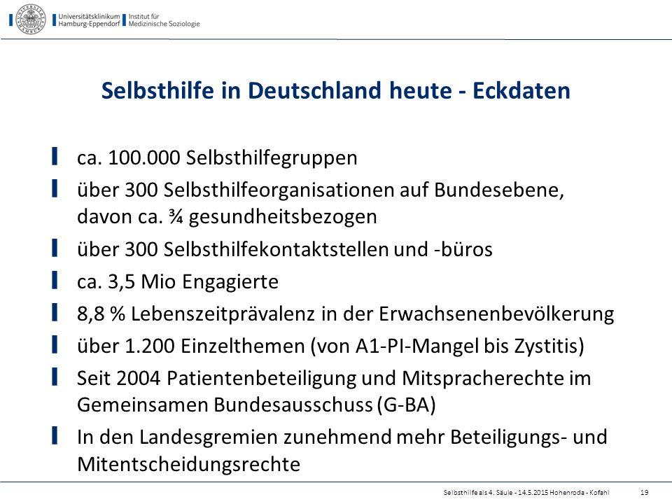 Selbsthilfe in Deutschland heute - Eckdaten ca. 100.000 Selbsthilfegruppen über 300 Selbsthilfeorganisationen auf Bundesebene, davon ca. ¾ gesundheits