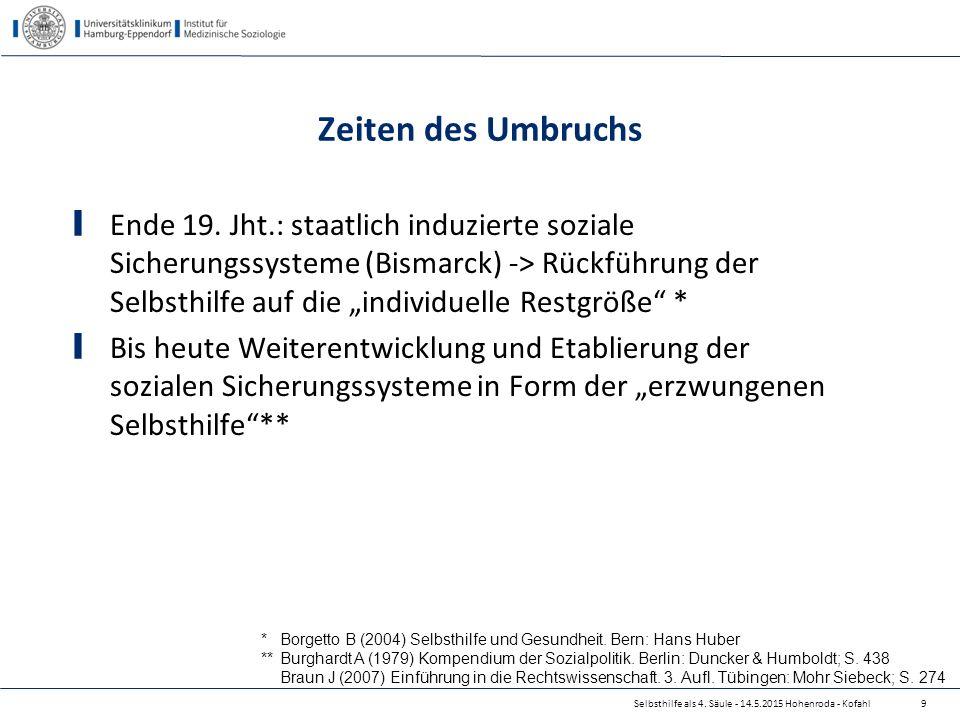 Selbsthilfe als 4. Säule - 14.5.2015 Hohenroda - Kofahl Zeiten des Umbruchs Ende 19. Jht.: staatlich induzierte soziale Sicherungssysteme (Bismarck) -